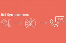 Poster Corona Symptome